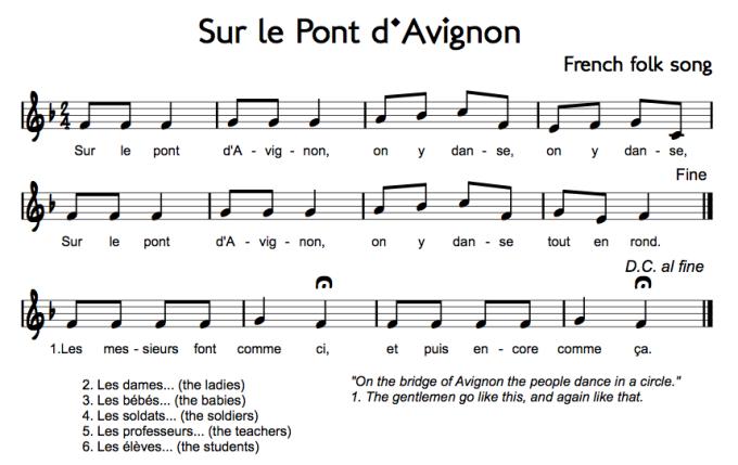 Sur le Pont d'Avignon.png